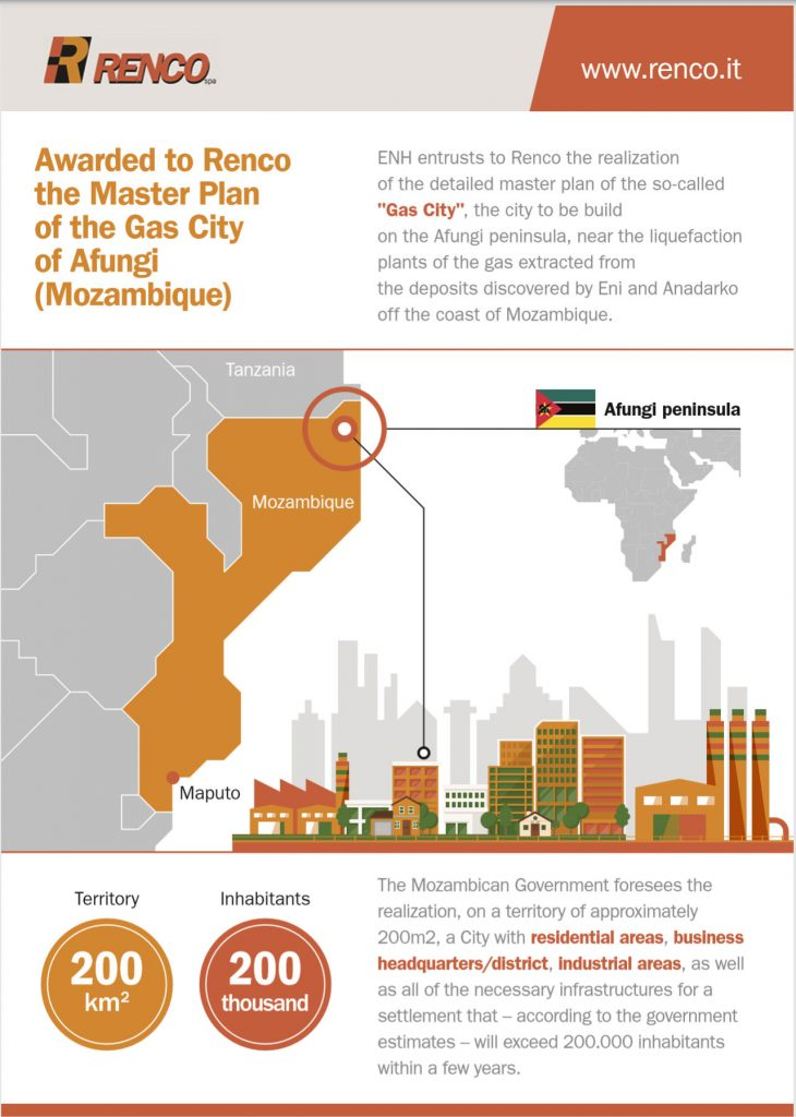RENCO PROJECT IN MOZAMBIQUE FOR THE MASTER PLAN OF THE NEW GAS CITY